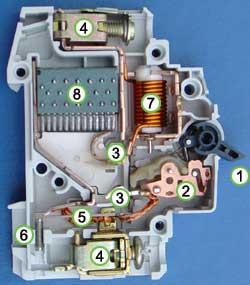Vue éclatée d'un disjoncteur magnéto-thermique